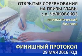 29 МАЯ 2016 ГОД. ЧУЛКОВО. ФИНИШНЫЙ ПРОТОКОЛ.